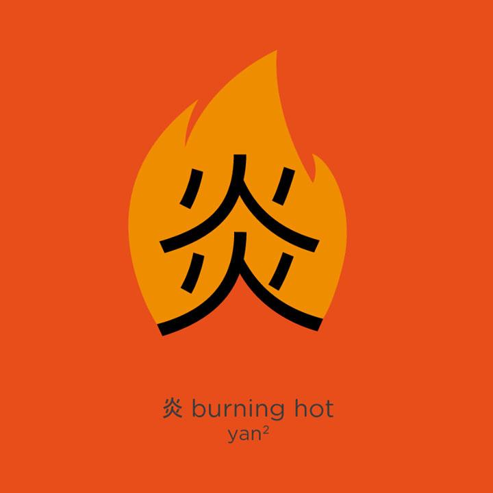 Como si me hablaras en chino