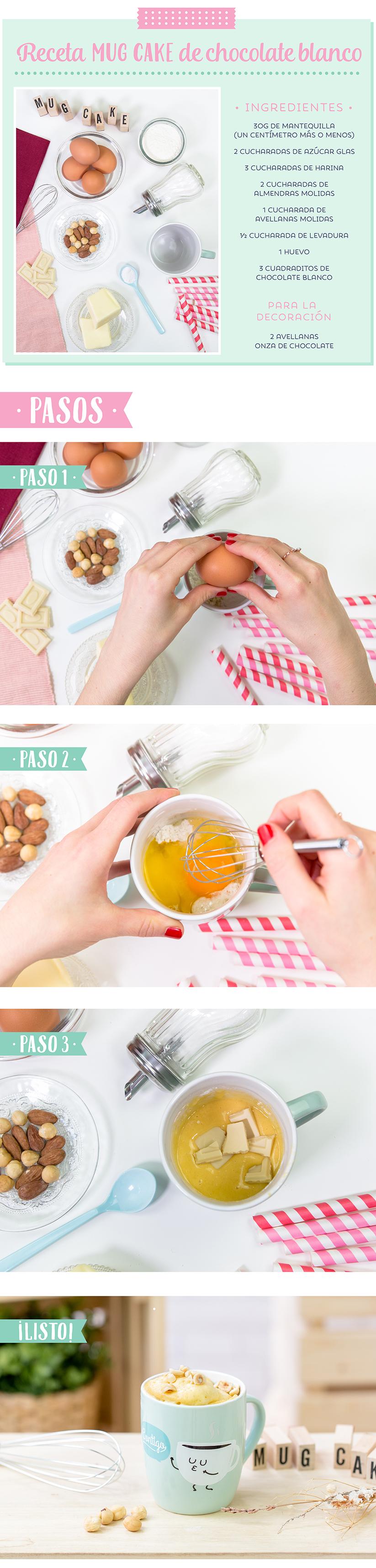 Desayuno Para Dos En 5 Minutos Con Unos Mug Cakes