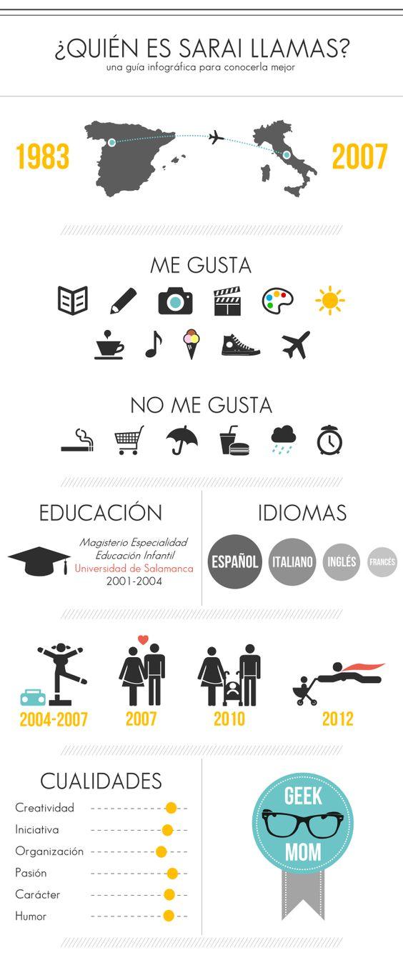 mum_nuevo_infografia