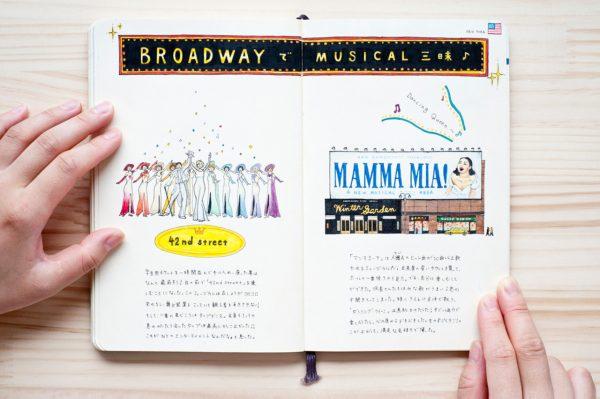 Los cuadernos de viaje de Yoshie Kondo con los que alucinarás pepinillos